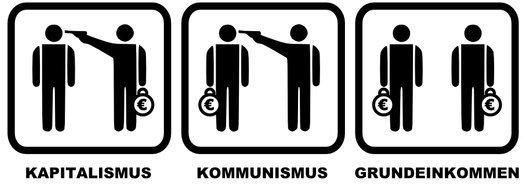 Kapitalismus - Kommunismus - Grundeinkommen